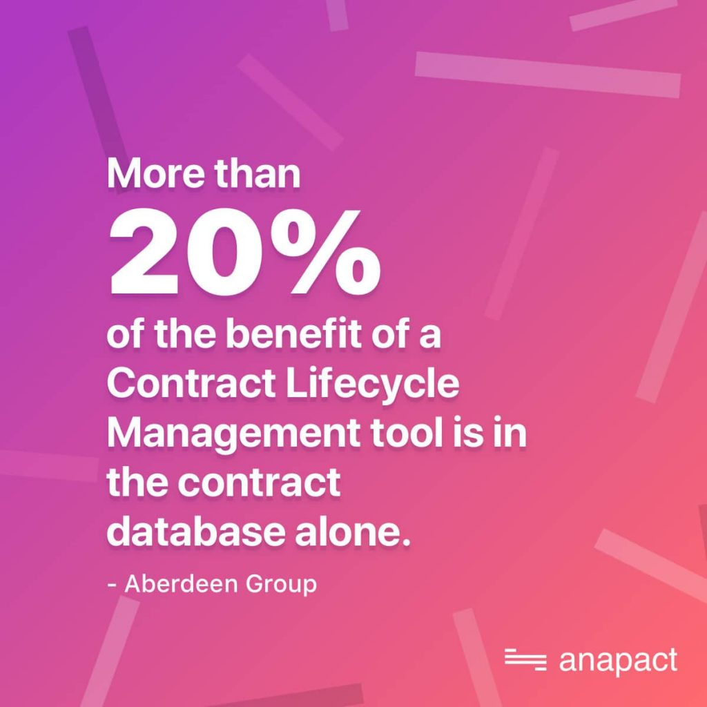 20% of the benefit of a CLM tool is in the contract database alone