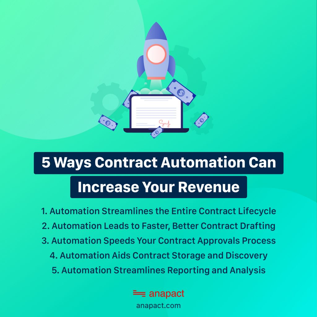 5 ways Contract Automation can increase your revenue