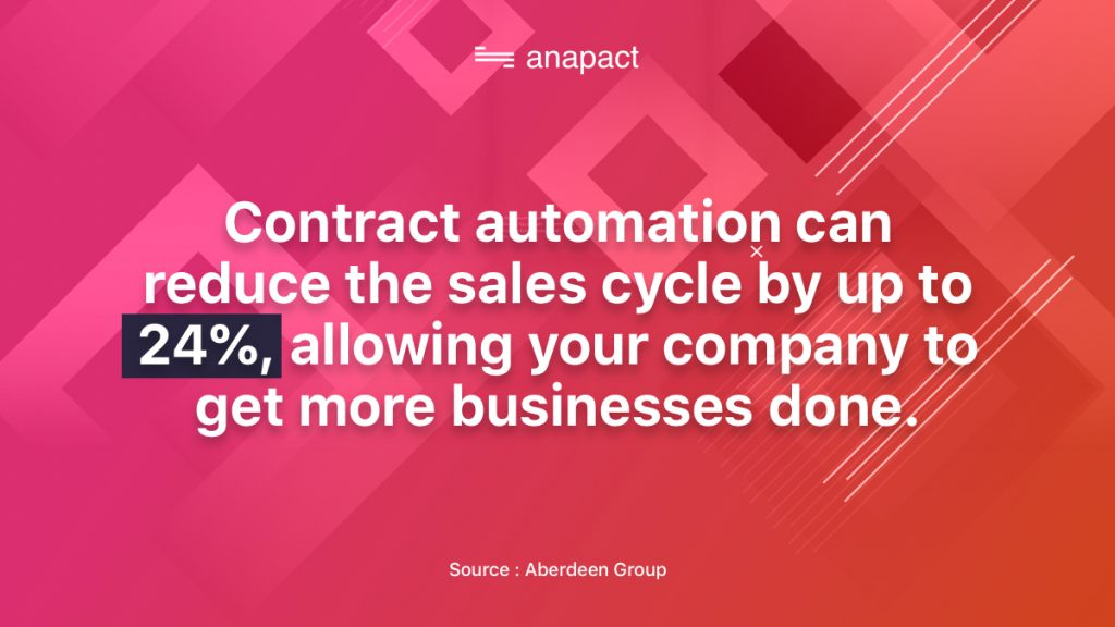 Contract automation can reduce the sales cycle by up to 24%