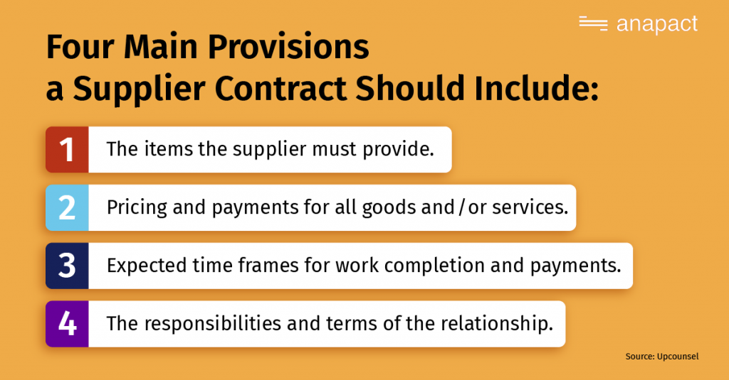Supplier Contract Main Provisions